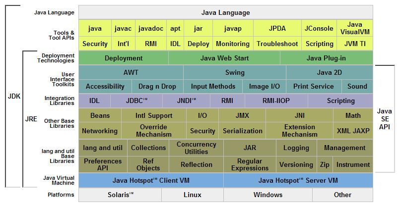 Gentoo Инструкция По Установке Java