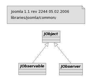 文件:Joomla common.png