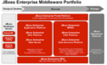 Jboss-enterprise-middleware.png