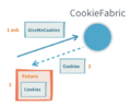 Akka-interaction-patterns-ask-from-outside.png