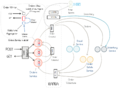 Building-a-microservices-ecosystem-with-kafka-streams-and-ksql.png