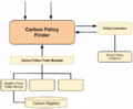 Carbon-policy-finder.png