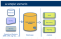 Postgresql-data-warehouse.png
