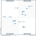Gartner-Magic-Quadrant-for-Data-Integration-Tools-August-2017.png