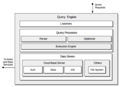 Couchbase-Query-Service-Architecture.png