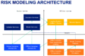Paypal-risk-modeling-architecture.png