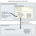 Web-activities-on-Sugar-GTK.png