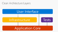 Web-clean-architecture-layers.png
