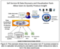 Improving-access-to-data-for-successful-business-intelligence-3.png