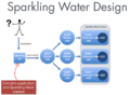 H2o-sparkling-water-design.png
