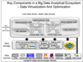 Improving-access-to-data-for-successful-business-intelligence-4.png