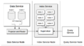 Couchbase-Index-Service-Architecture.png