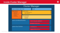 Couchbase-cluster-manager-internals.png