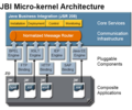 JBI-Micro-kernel-architecture.png