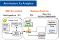 Business-Analytics-using-Spark-SQL.png