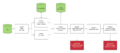 CICD-with-OpenShift-01.png