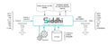 Siddhi-overview.png