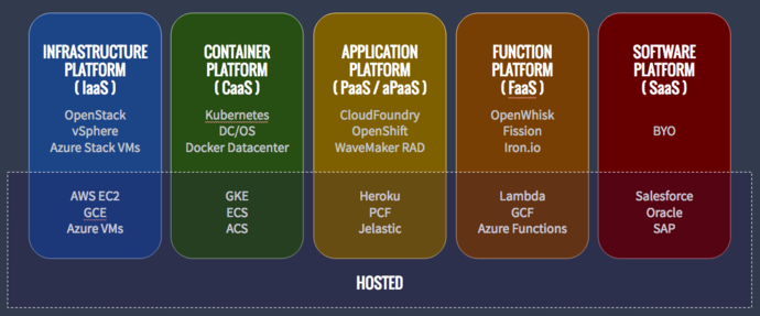 Cloud-platform.png