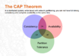 The-CAP-Theorem.png