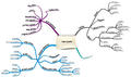 Data-Scientist-Mindmap-on-required-skills.png