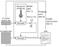Hardware-encryption-modules-decrypt-operation.png
