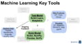 Python-machine-learning-key-tools.png
