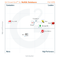Best-nosql-databases-fall-2015-g2-crowd.png